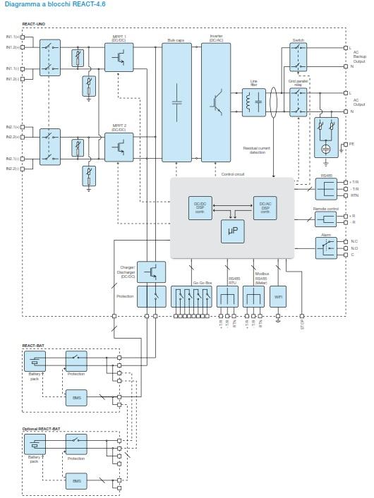 Inverter Fotovoltaico Con Accumulo Abb Solarblog