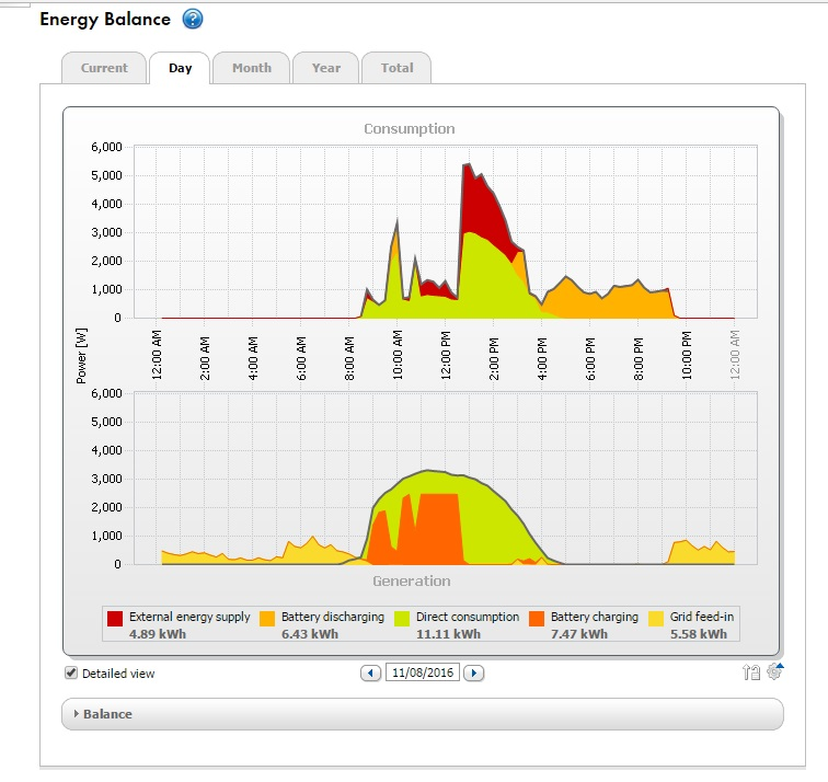 Tesla-Powerwall-winter-mode