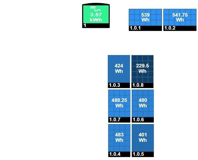 inverter-ottimizzatori-Solaredge-portale-monitoraggio
