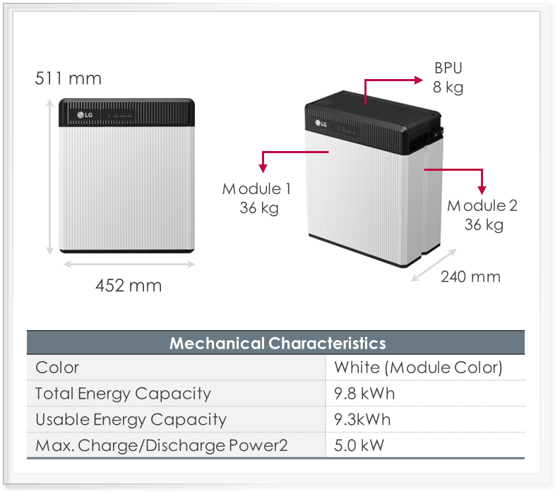 batteria-LG-10-M-con-backup