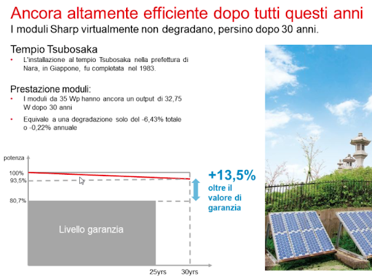 decadimento-moduli-fotovoltaici